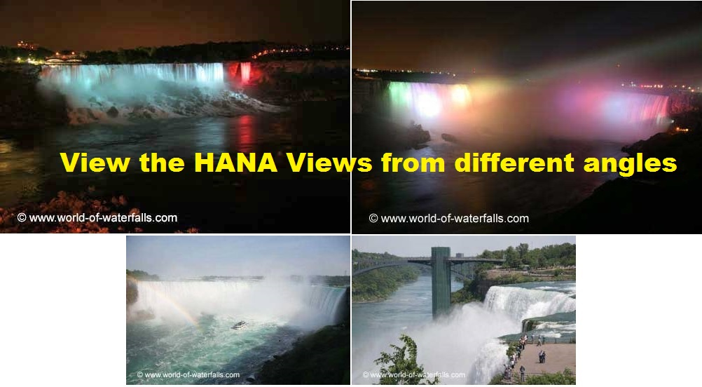 View the HANA Views from different angles |