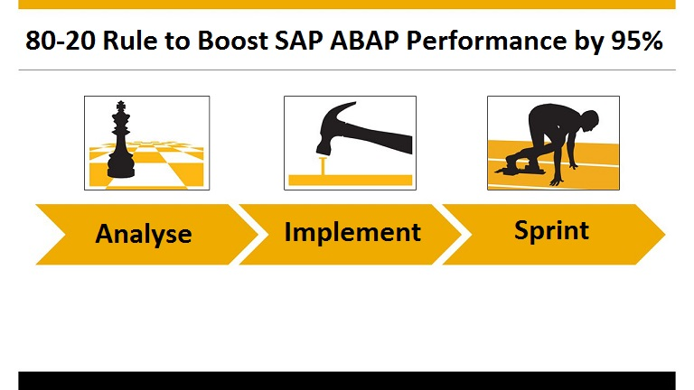 80-20 Rule to Improve the Performance of SAP ABAP Program |