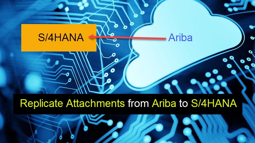SAP Ariba Invoice Attachment Integration with S/4HANA |
