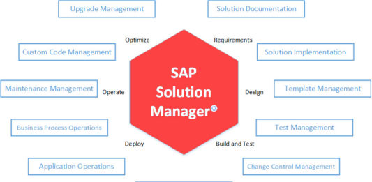 SAP Training, Tutorial, Education, Tips, Tweaks & Tricks